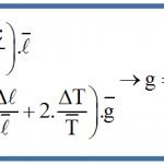 Sai số phép đo các đại lượng vật lí trong đề thi 2017