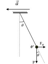 con lắc đơn dao động trong trường trọng lực
