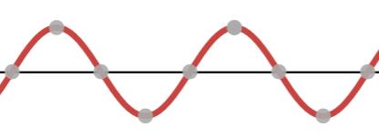 Chuyên đề sóng cơ và sự truyền sóng cơ học