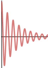 chuyên đề năng lượng trong dao động tắt dần