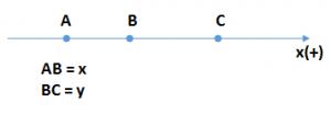 phương trình sóng cơ học