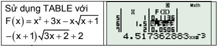 nghiệm đơn và nghiệm kép vô tỷ 1