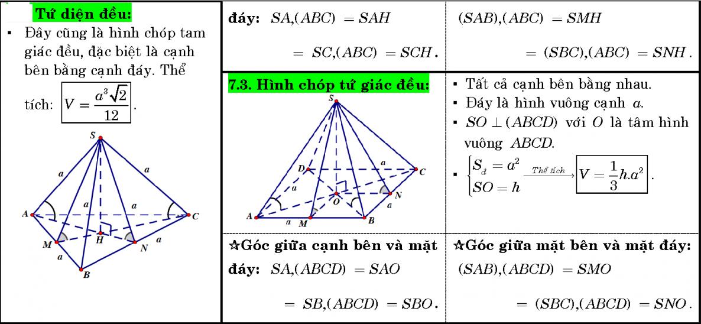 8+ Khối đa diện và thể tích khối đa diện chi tiết